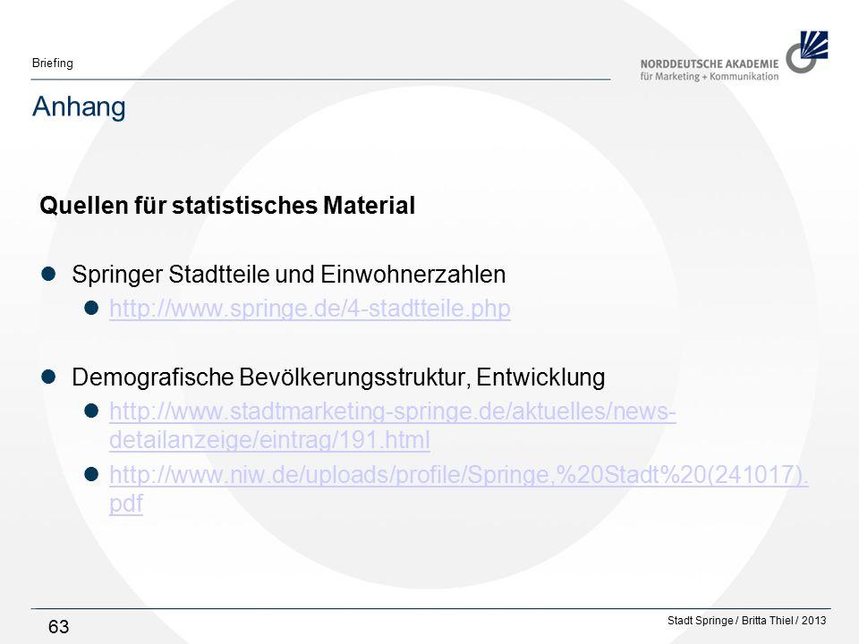 Stadt Springe / Britta Thiel / 2013 Briefing 63 Anhang Quellen für statistisches Material Springer Stadtteile und Einwohnerzahlen http://www.springe.de/4-stadtteile.php Demografische Bevölkerungsstruktur, Entwicklung http://www.stadtmarketing-springe.de/aktuelles/news- detailanzeige/eintrag/191.html http://www.stadtmarketing-springe.de/aktuelles/news- detailanzeige/eintrag/191.html http://www.niw.de/uploads/profile/Springe,%20Stadt%20(241017).