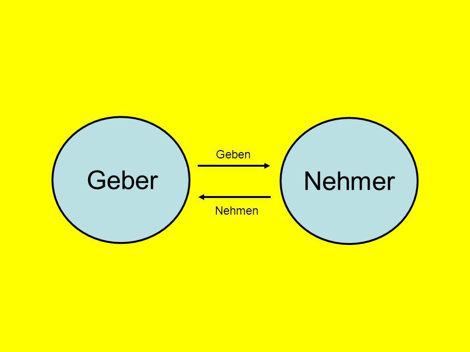 © Dr. Kai Romhardt www.romhardt.com www.achtsame-wirtschaft.de Geber Nehmer Geben Nehmen