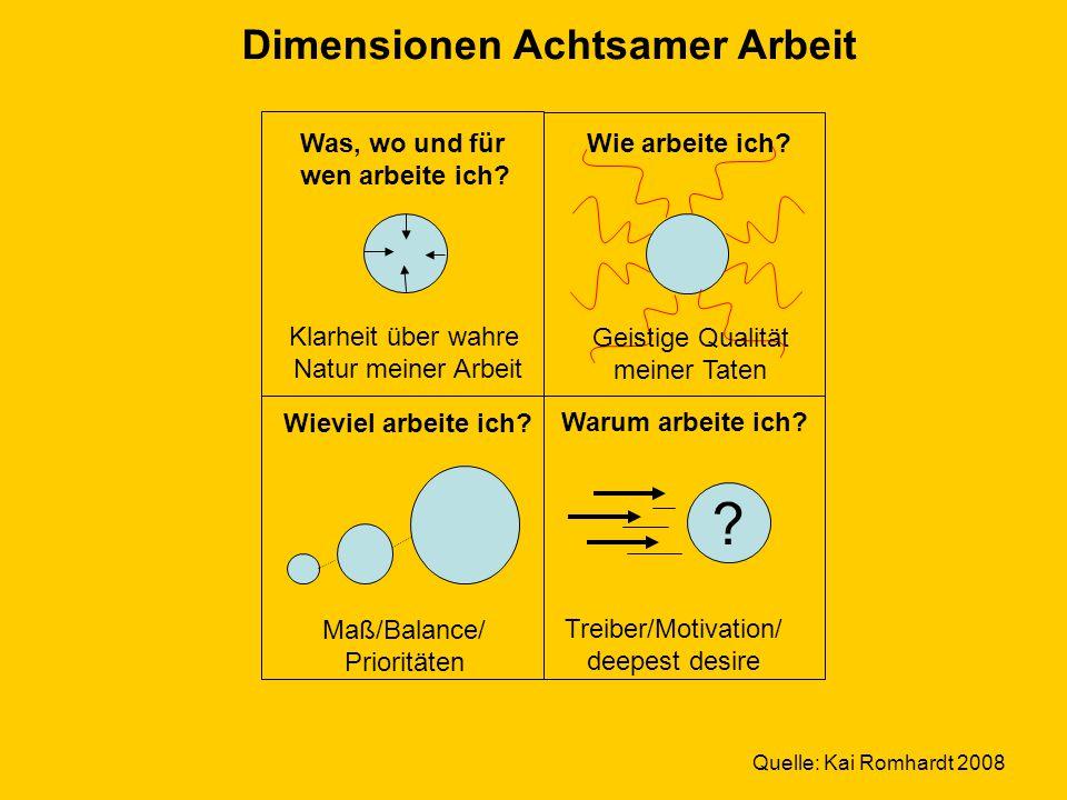 © Dr.Kai Romhardt www.romhardt.com www.achtsame-wirtschaft.de Was, wo und für wen arbeite ich.