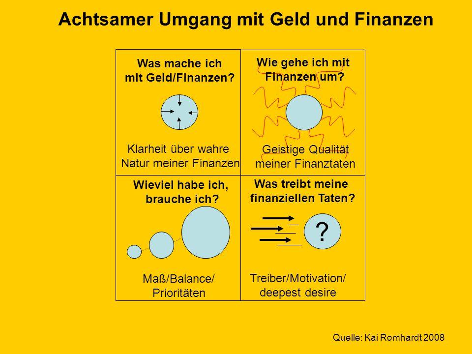 © Dr.Kai Romhardt www.romhardt.com www.achtsame-wirtschaft.de Was mache ich mit Geld/Finanzen.