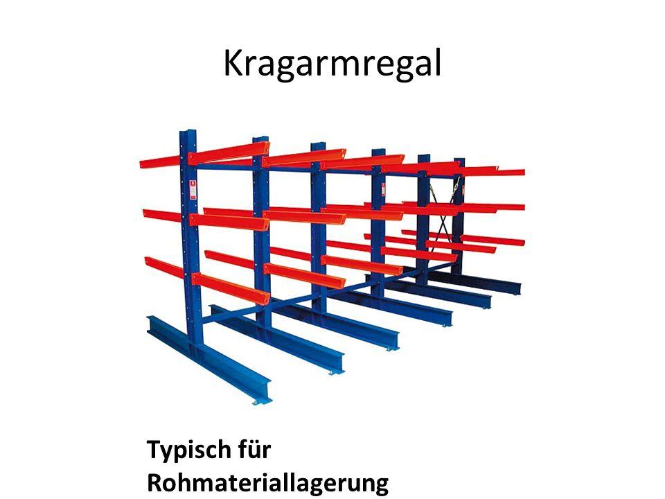 Typisch für Rohmateriallagerung