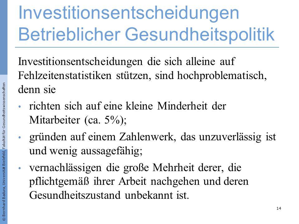 © Bernhard Badura, Universität Bielefeld, Fakultät für Gesundheitswissenschaften Investitionsentscheidungen Betrieblicher Gesundheitspolitik Investiti