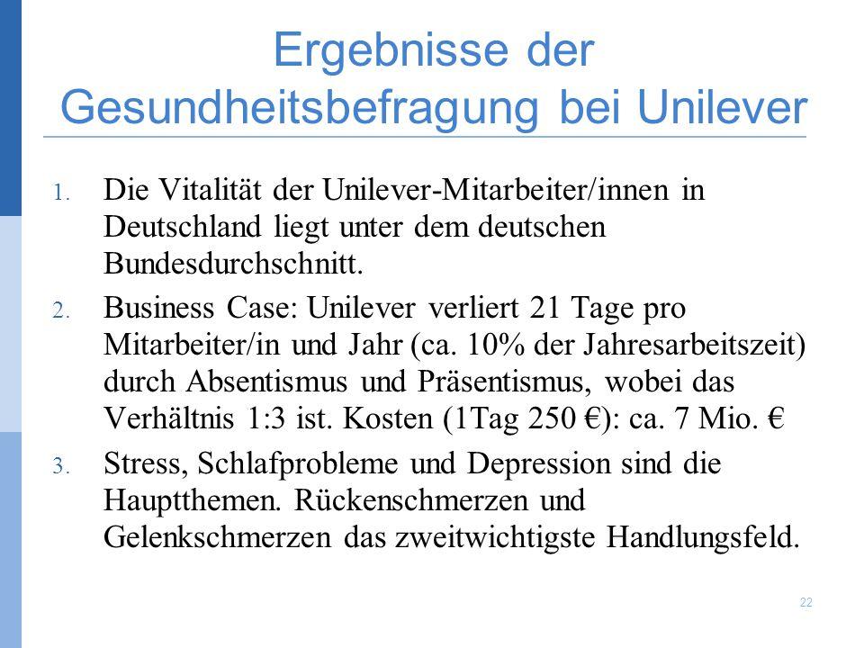 Ergebnisse der Gesundheitsbefragung bei Unilever 1. Die Vitalität der Unilever-Mitarbeiter/innen in Deutschland liegt unter dem deutschen Bundesdurchs
