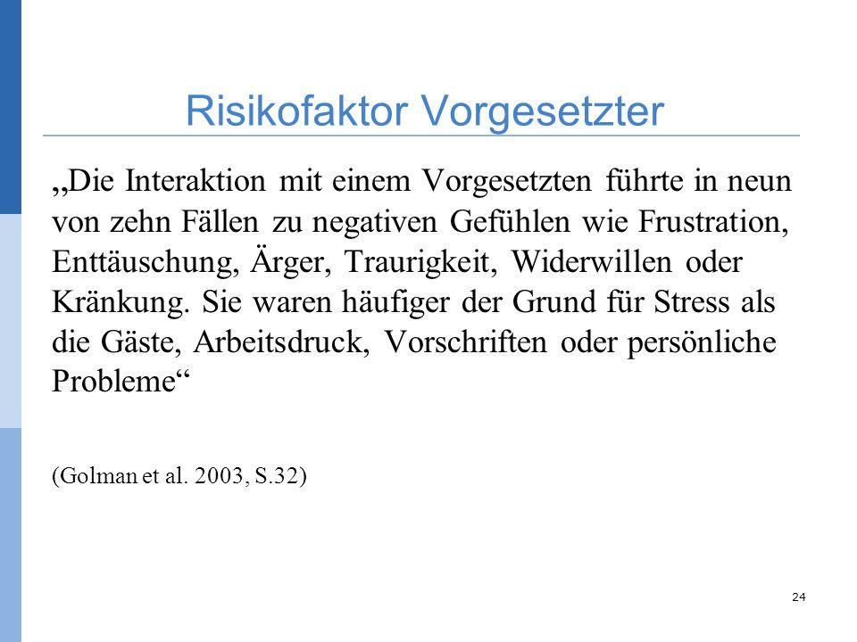 """Risikofaktor Vorgesetzter """" Die Interaktion mit einem Vorgesetzten führte in neun von zehn Fällen zu negativen Gefühlen wie Frustration, Enttäuschung,"""