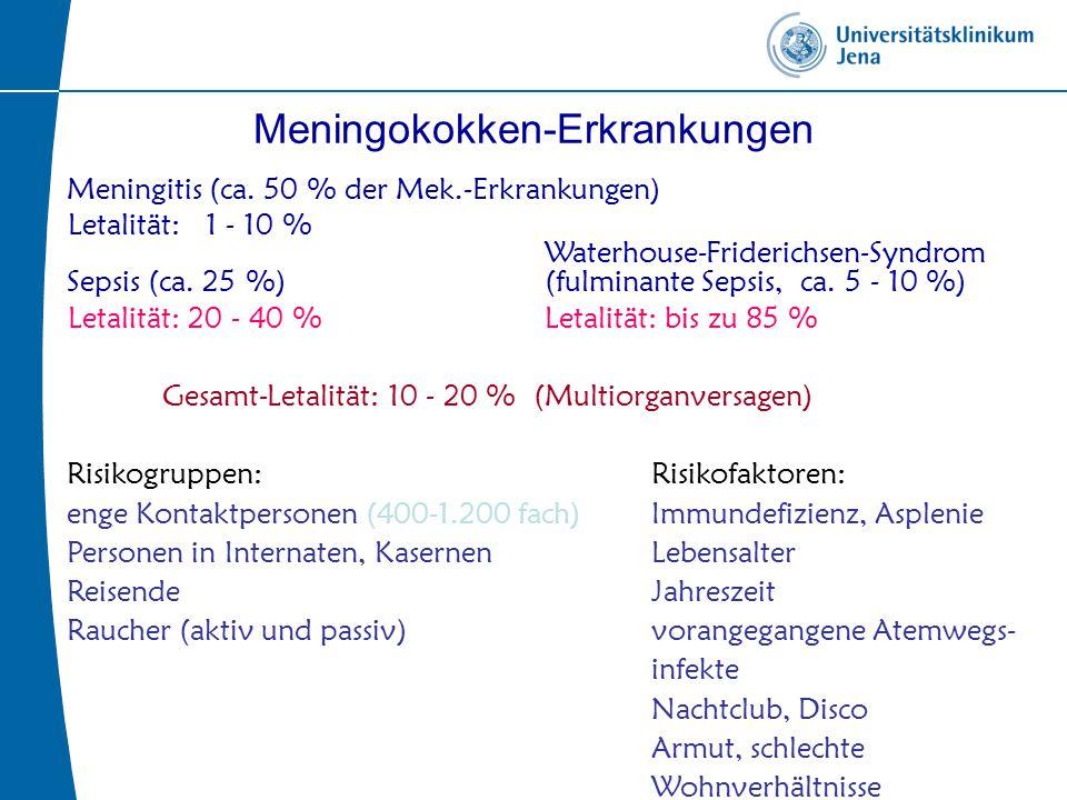Meningokokken-Erkrankungen Meningitis (ca.