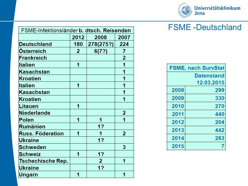 FSME -Deutschland FSME-Infektionsländer b.dtsch.