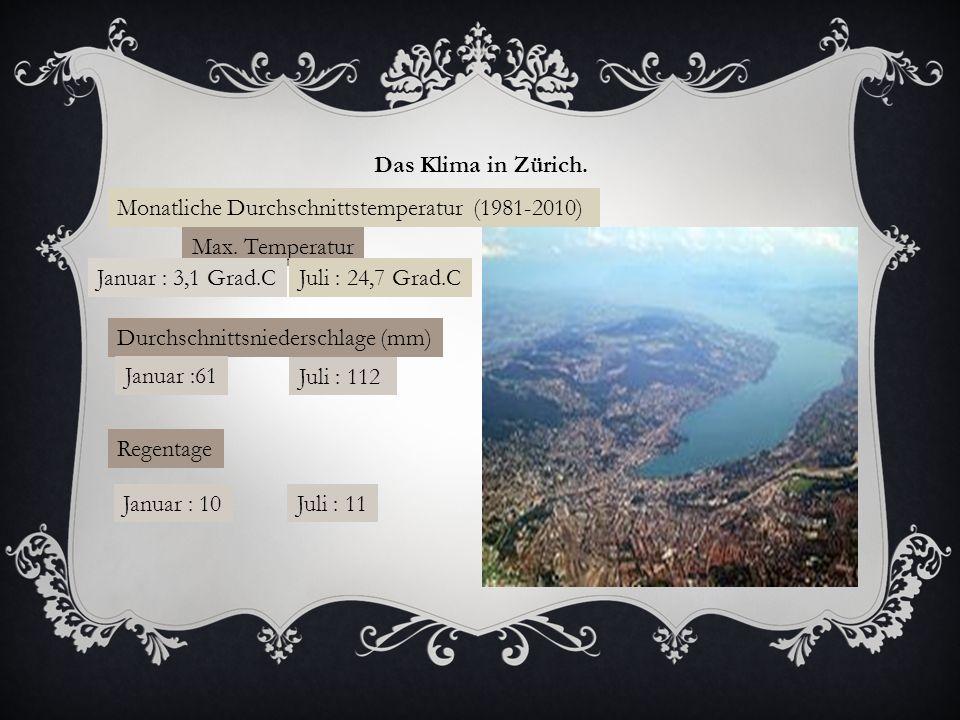 Das Klima in Zürich.Monatliche Durchschnittstemperatur (1981-2010) Max.