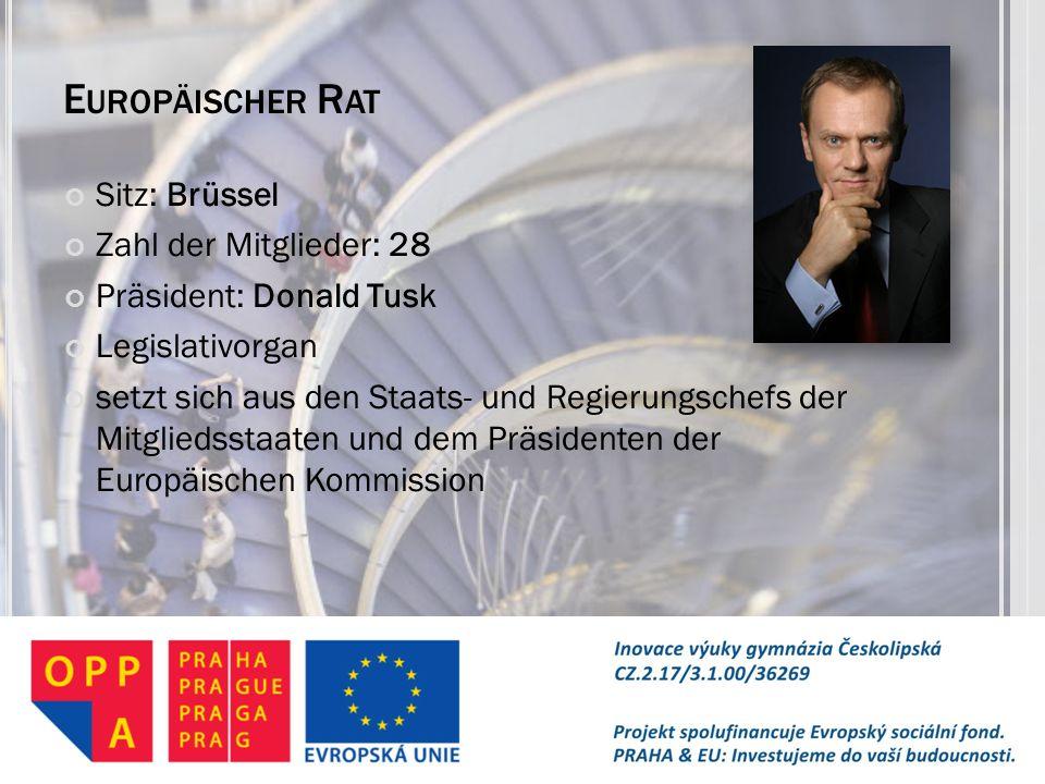 E UROPÄISCHER R AT Sitz: Brüssel Zahl der Mitglieder: 28 Präsident: Donald Tusk Legislativorgan setzt sich aus den Staats- und Regierungschefs der Mit