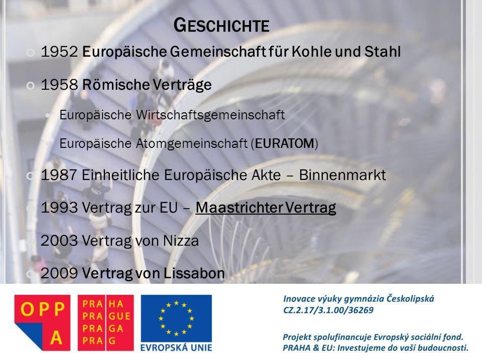 G ESCHICHTE 1952 Europäische Gemeinschaft für Kohle und Stahl 1958 Römische Verträge Europäische Wirtschaftsgemeinschaft Europäische Atomgemeinschaft