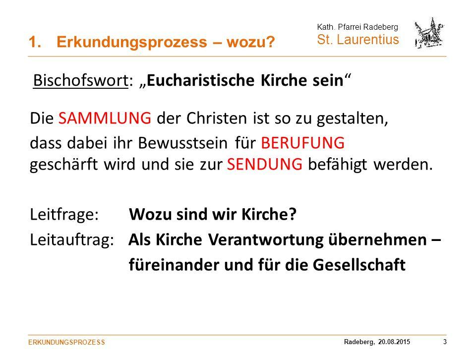 Radeberg, 20.08.20153 Kath.Pfarrei Radeberg St. Laurentius 1.Erkundungsprozess – wozu.