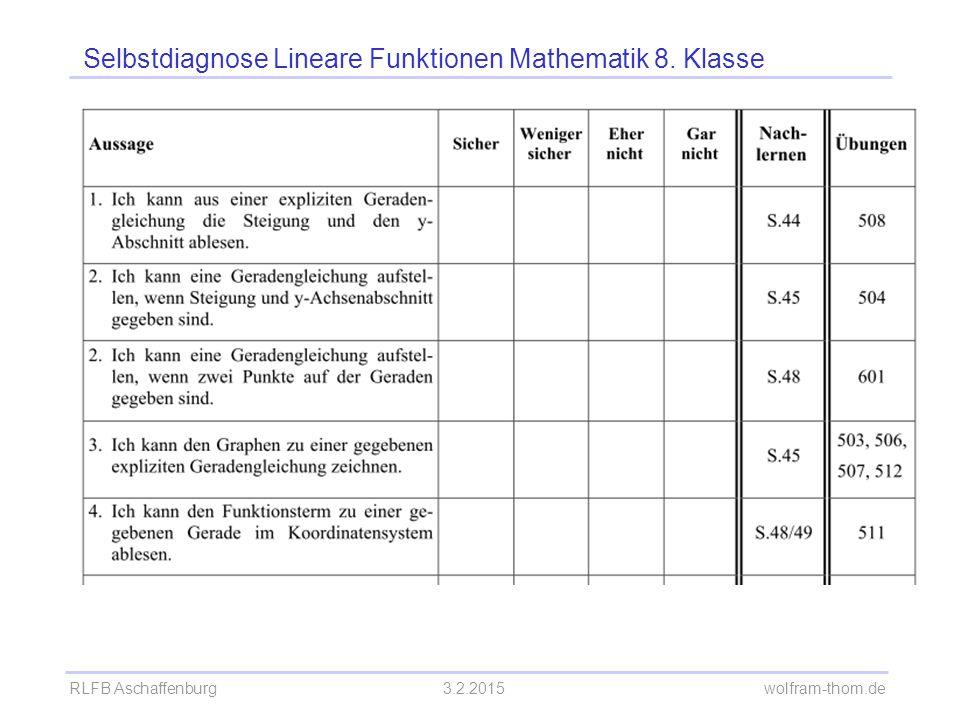 RLFB Aschaffenburg3.2.2015 wolfram-thom.de Selbstdiagnose Lineare Funktionen Mathematik 8. Klasse