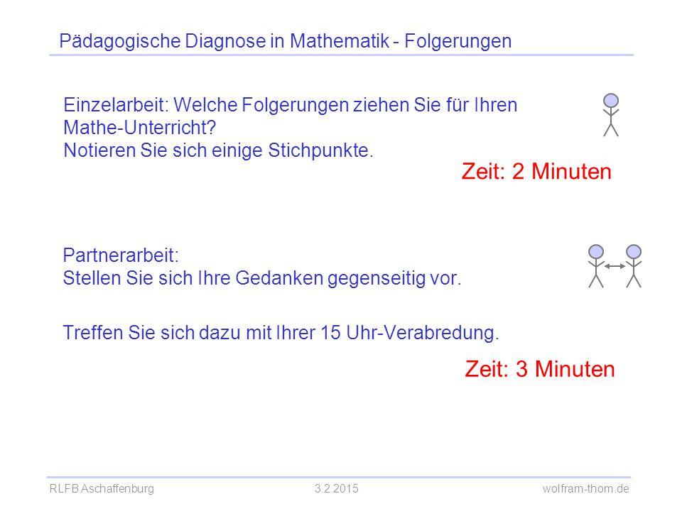 RLFB Aschaffenburg3.2.2015 wolfram-thom.de Partnerarbeit: Stellen Sie sich Ihre Gedanken gegenseitig vor. Treffen Sie sich dazu mit Ihrer 15 Uhr-Verab