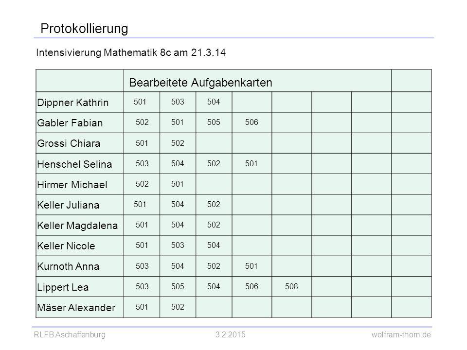 RLFB Aschaffenburg3.2.2015 wolfram-thom.de Protokollierung Bearbeitete Aufgabenkarten Dippner Kathrin 501 503504 Gabler Fabian 502501505506 Grossi Chi
