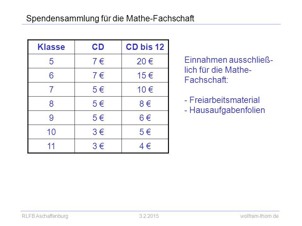 RLFB Aschaffenburg3.2.2015 wolfram-thom.de Spendensammlung für die Mathe-Fachschaft KlasseCDCD bis 12 57 €20 € 67 €15 € 75 €10 € 85 €8 € 95 €6 € 103 €
