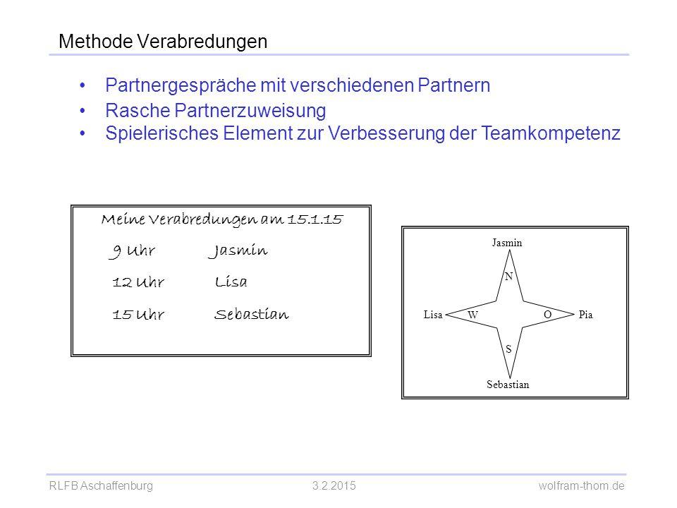 RLFB Aschaffenburg3.2.2015 wolfram-thom.de Methode Verabredungen Partnergespräche mit verschiedenen Partnern Rasche Partnerzuweisung Spielerisches Ele