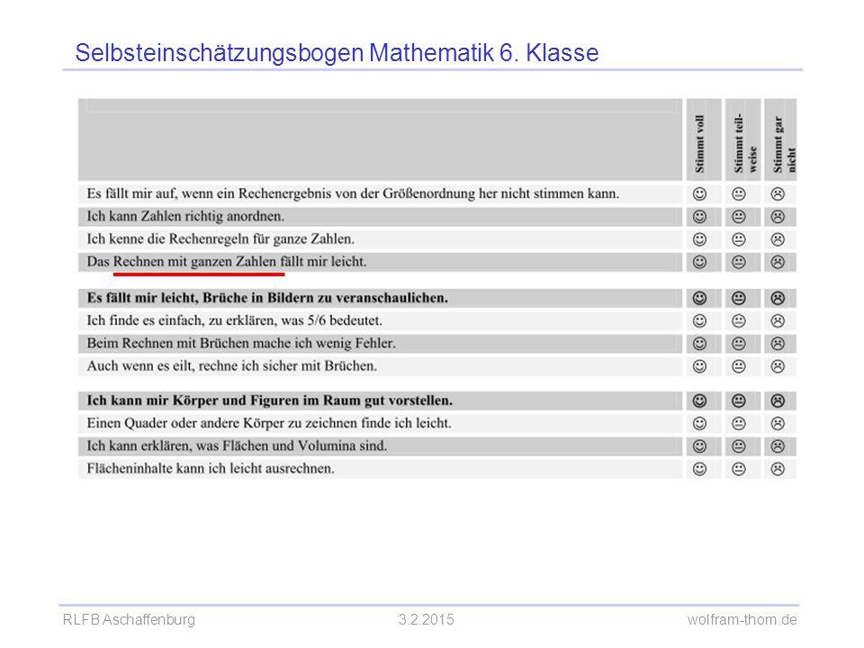 RLFB Aschaffenburg3.2.2015 wolfram-thom.de Formen der Selbsteinschätzung Fachkompetenz einschätzen  Abfragen  Indikatoren oft schwammig  Schülersicht ≠ Lehrersicht  Mädchen unterschätzen sich – Buben überschätzen sich  Nachlernmöglichkeiten.