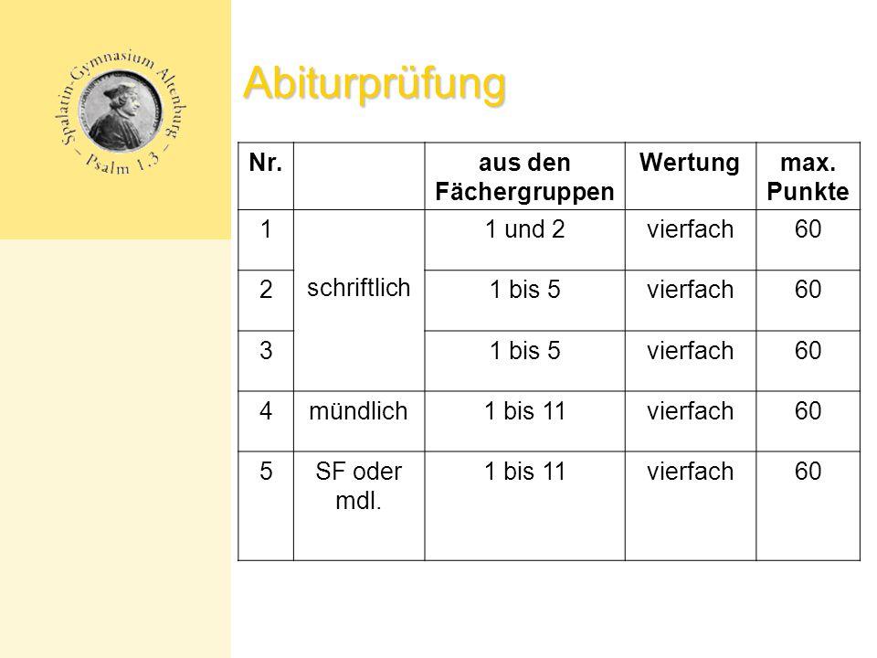 Abiturprüfung Nr.aus den Fächergruppen Wertungmax.