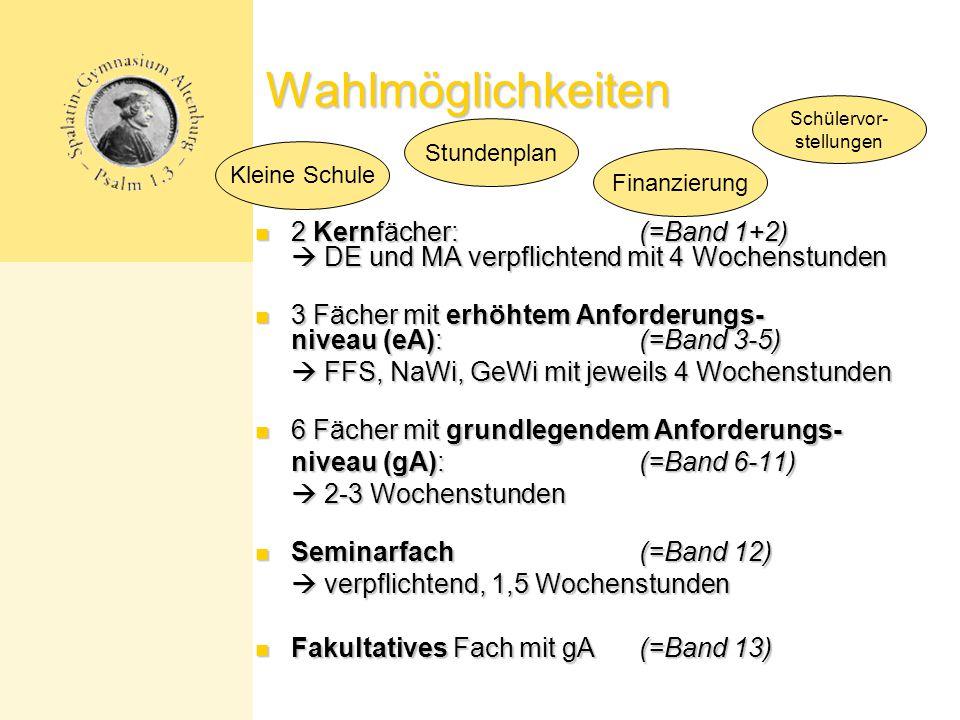 Wahlmöglichkeiten 2 Kernfächer: (=Band 1+2)  DE und MA verpflichtend mit 4 Wochenstunden 2 Kernfächer: (=Band 1+2)  DE und MA verpflichtend mit 4 Wochenstunden 3 Fächer mit erhöhtem Anforderungs- niveau (eA): (=Band 3-5) 3 Fächer mit erhöhtem Anforderungs- niveau (eA): (=Band 3-5)  FFS, NaWi, GeWi mit jeweils 4 Wochenstunden 6 Fächer mit grundlegendem Anforderungs- 6 Fächer mit grundlegendem Anforderungs- niveau (gA): (=Band 6-11)  2-3 Wochenstunden Seminarfach (=Band 12) Seminarfach (=Band 12)  verpflichtend, 1,5 Wochenstunden Fakultatives Fach mit gA (=Band 13) Fakultatives Fach mit gA (=Band 13) Kleine Schule Stundenplan Finanzierung Schülervor- stellungen