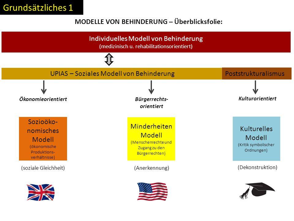 Individuelles Modell von Behinderung (medizinisch u. rehabilitationsorientiert) UPIAS – Soziales Modell von Behinderung MODELLE VON BEHINDERUNG – Über