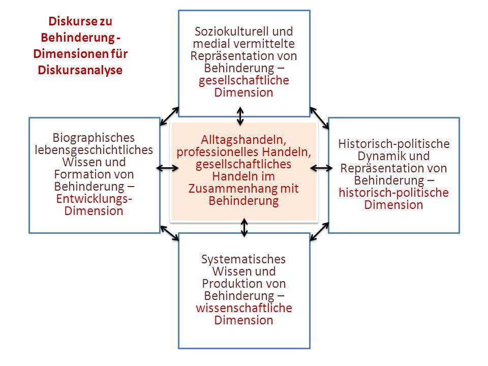 Soziokulturell und medial vermittelte Repräsentation von Behinderung – gesellschaftliche Dimension Systematisches Wissen und Produktion von Behinderun