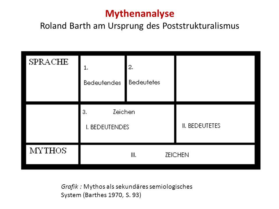 Mythenanalyse Roland Barth am Ursprung des Poststrukturalismus Grafik : Mythos als sekundäres semiologisches System (Barthes 1970, S. 93)