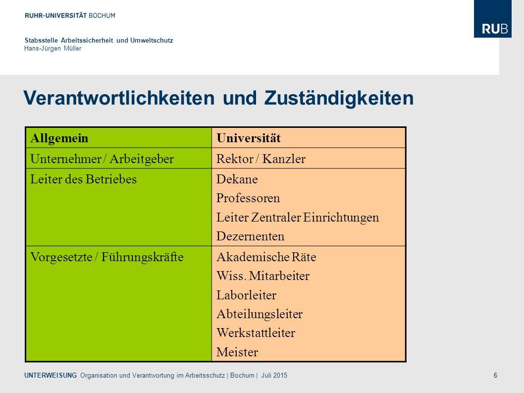 6 Verantwortlichkeiten und Zuständigkeiten Stabsstelle Arbeitssicherheit und Umweltschutz Hans-Jürgen Müller UNTERWEISUNG Organisation und Verantwortu