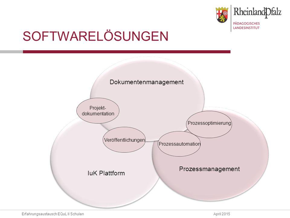 Erfahrungsaustausch EQuL II Schulen April 2015 IuK Plattform Prozessmanagement Prozessmanagement Dokumentenmanagement Projekt- dokumentation Veröffent