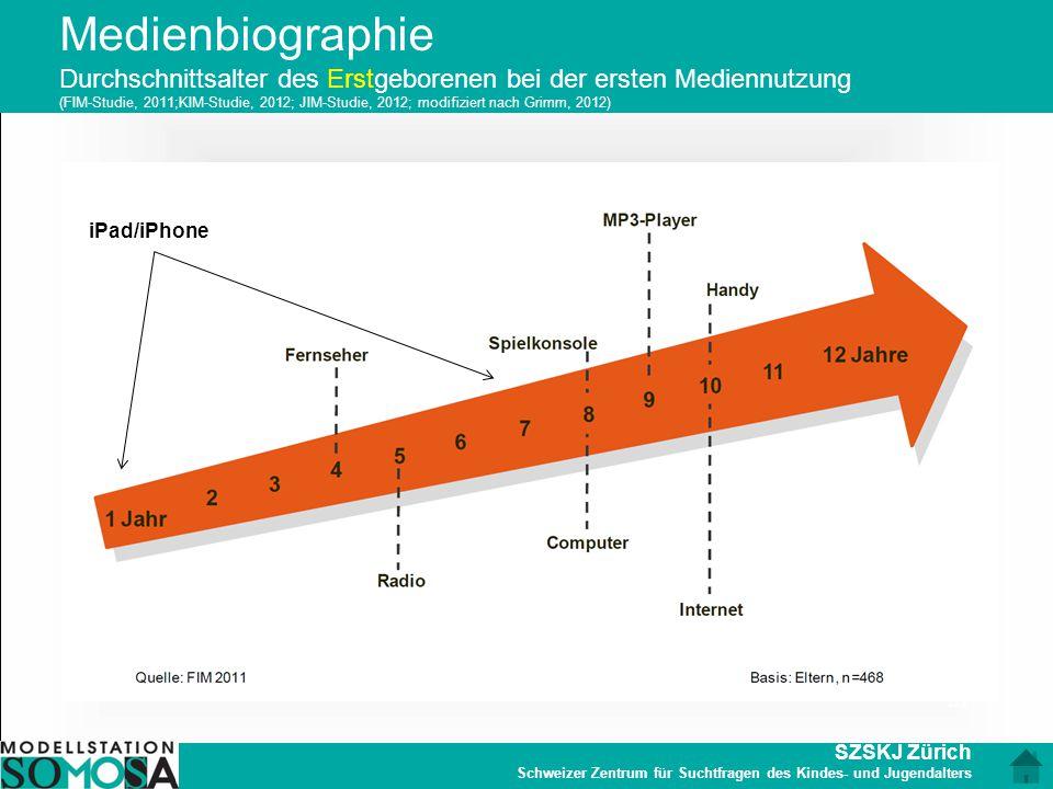 SZSKJ Zürich Schweizer Zentrum für Suchtfragen des Kindes- und Jugendalters 21 Medienbiographie Durchschnittsalter des Erstgeborenen bei der ersten Me