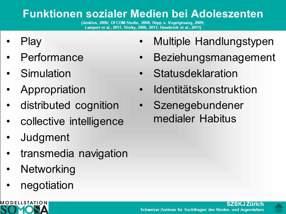 SZSKJ Zürich Schweizer Zentrum für Suchtfragen des Kindes- und Jugendalters Funktionen sozialer Medien bei Adoleszenten (Jenkins, 2006; OFCOM-Studie,