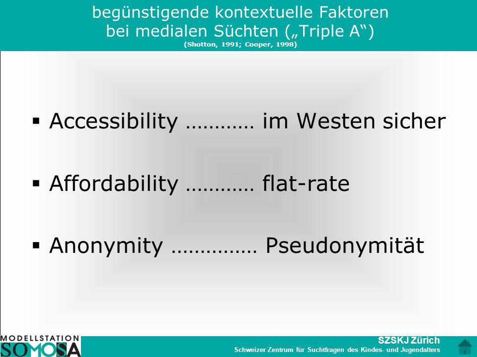 """SZSKJ Zürich Schweizer Zentrum für Suchtfragen des Kindes- und Jugendalters begünstigende kontextuelle Faktoren bei medialen Süchten (""""Triple A"""") (Sho"""
