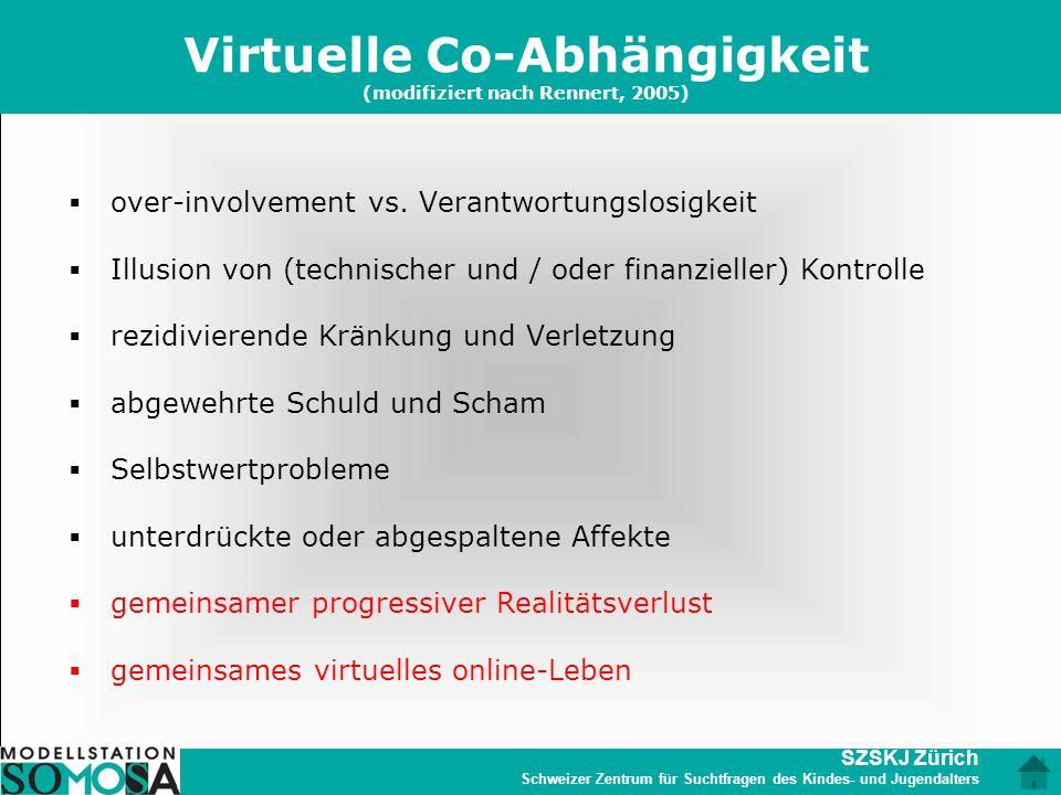 SZSKJ Zürich Schweizer Zentrum für Suchtfragen des Kindes- und Jugendalters Virtuelle Co-Abhängigkeit (modifiziert nach Rennert, 2005)  over-involvem