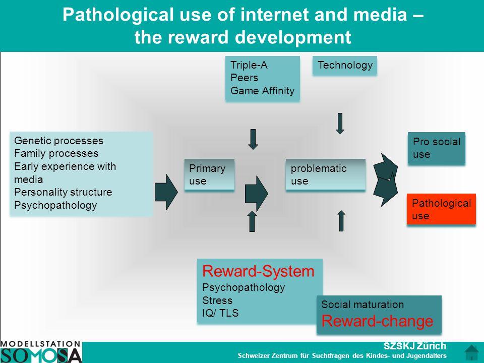 SZSKJ Zürich Schweizer Zentrum für Suchtfragen des Kindes- und Jugendalters Pathological use of internet and media – the reward development Genetic pr