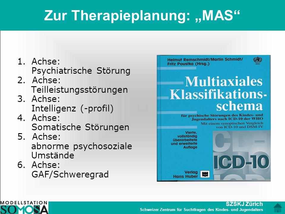 """SZSKJ Zürich Schweizer Zentrum für Suchtfragen des Kindes- und Jugendalters Zur Therapieplanung: """"MAS"""" 1.Achse: Psychiatrische Störung 2. Achse: Teill"""