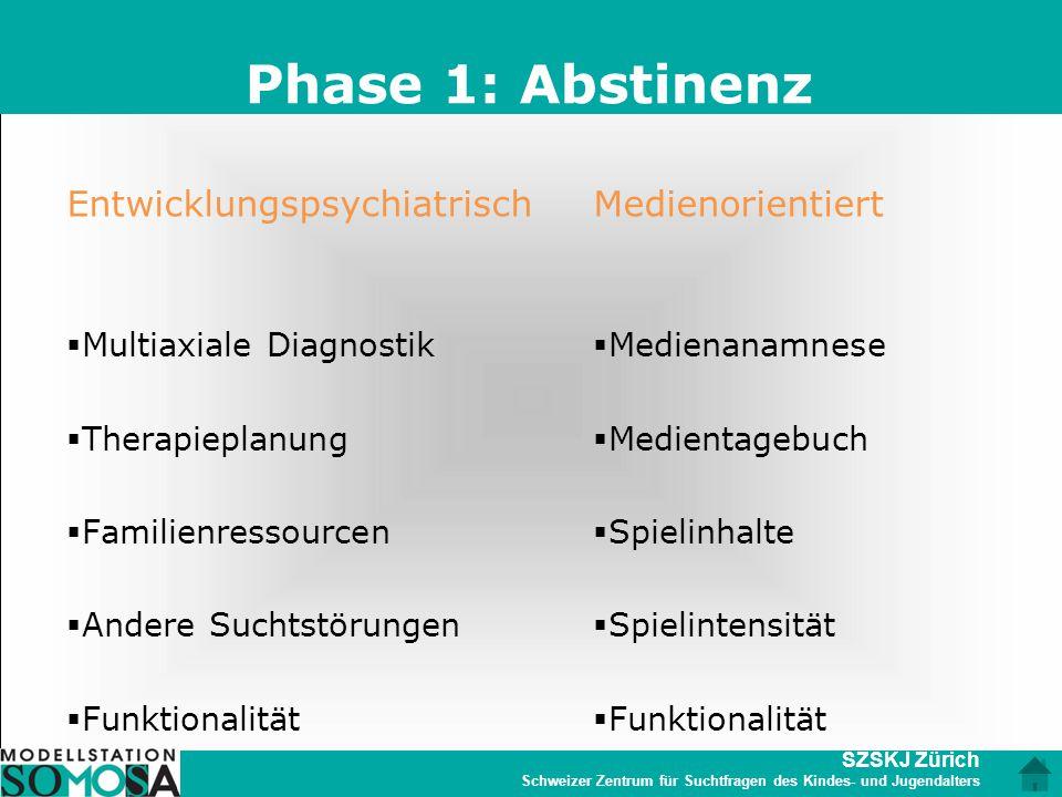SZSKJ Zürich Schweizer Zentrum für Suchtfragen des Kindes- und Jugendalters Phase 1: Abstinenz Entwicklungspsychiatrisch  Multiaxiale Diagnostik  Th