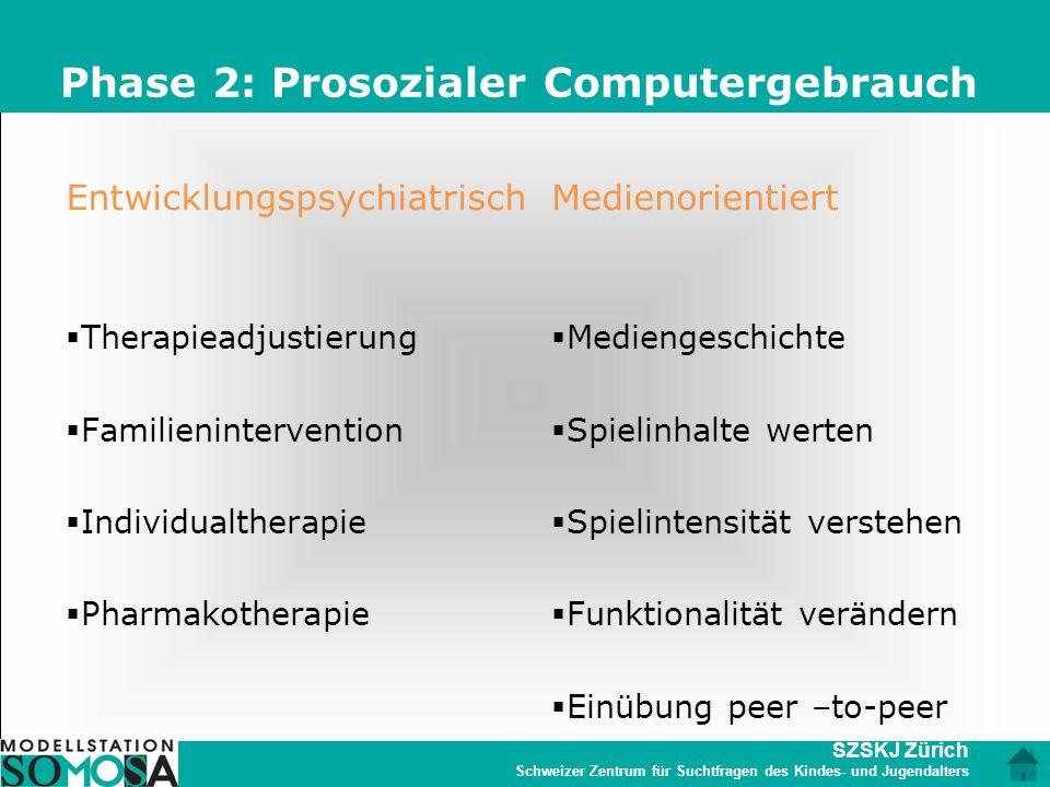 SZSKJ Zürich Schweizer Zentrum für Suchtfragen des Kindes- und Jugendalters Phase 2: Prosozialer Computergebrauch Entwicklungspsychiatrisch  Therapie