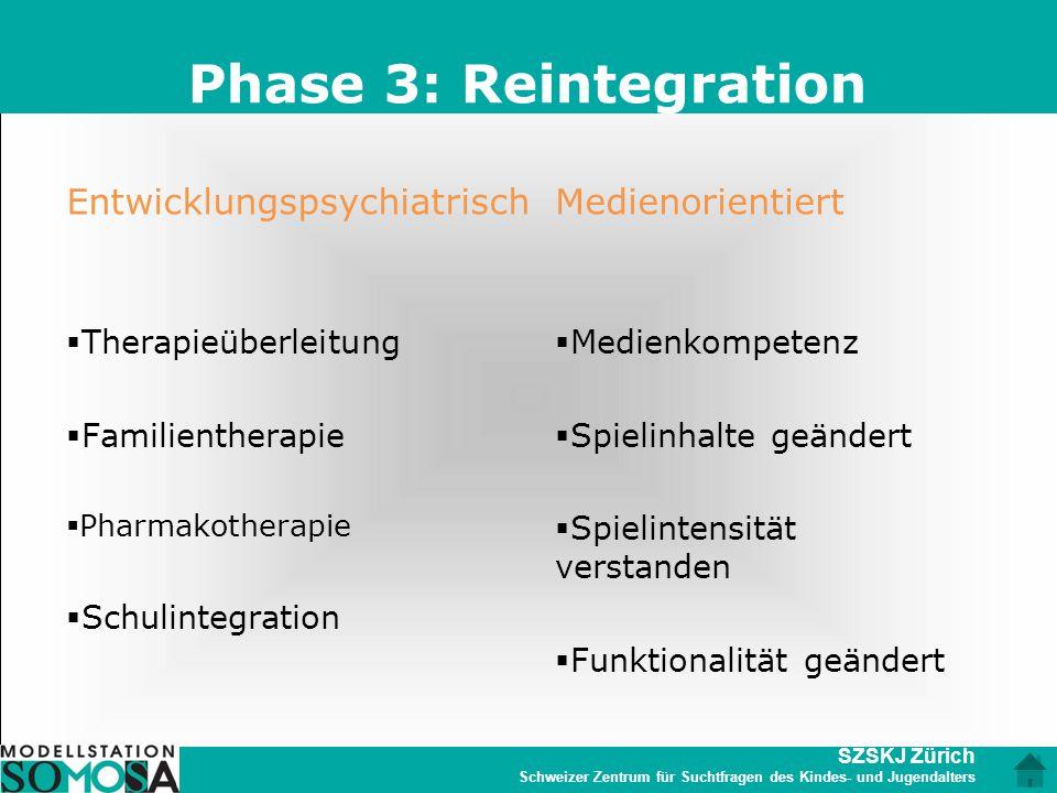 SZSKJ Zürich Schweizer Zentrum für Suchtfragen des Kindes- und Jugendalters Phase 3: Reintegration Entwicklungspsychiatrisch  Therapieüberleitung  F