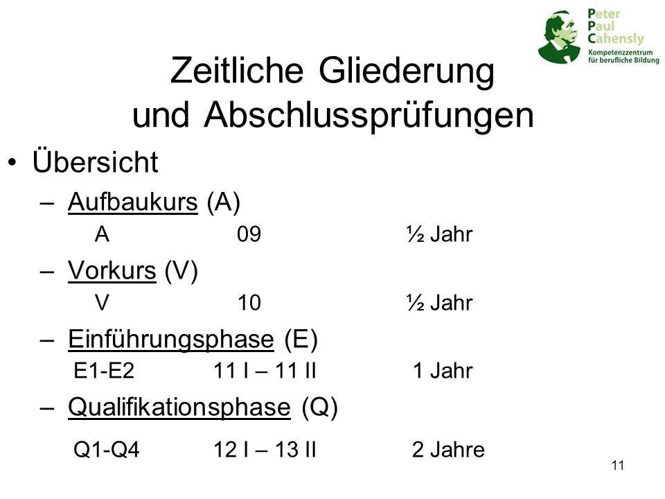11 Zeitliche Gliederung und Abschlussprüfungen Übersicht – Aufbaukurs (A) A 09 ½ Jahr – Vorkurs (V) V 10 ½ Jahr – Einführungsphase (E) E1-E2 11 I – 11
