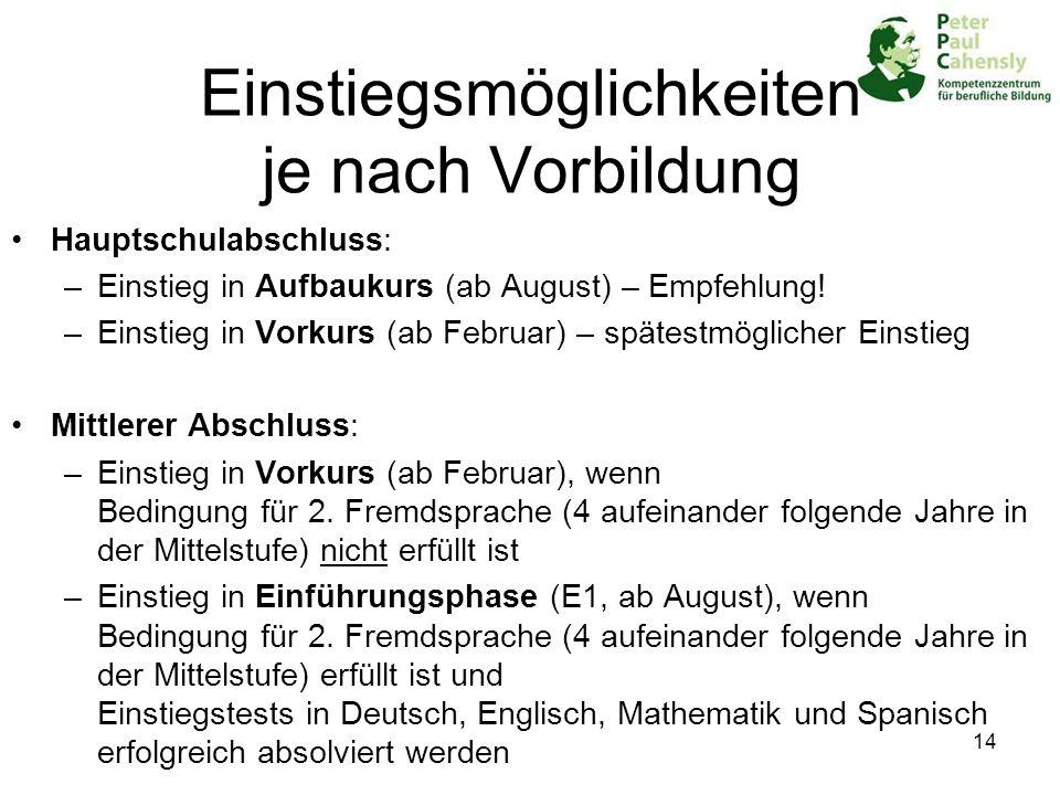 Hauptschulabschluss: –Einstieg in Aufbaukurs (ab August) – Empfehlung! –Einstieg in Vorkurs (ab Februar) – spätestmöglicher Einstieg Mittlerer Abschlu