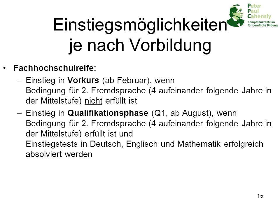 Fachhochschulreife: –Einstieg in Vorkurs (ab Februar), wenn Bedingung für 2. Fremdsprache (4 aufeinander folgende Jahre in der Mittelstufe) nicht erfü
