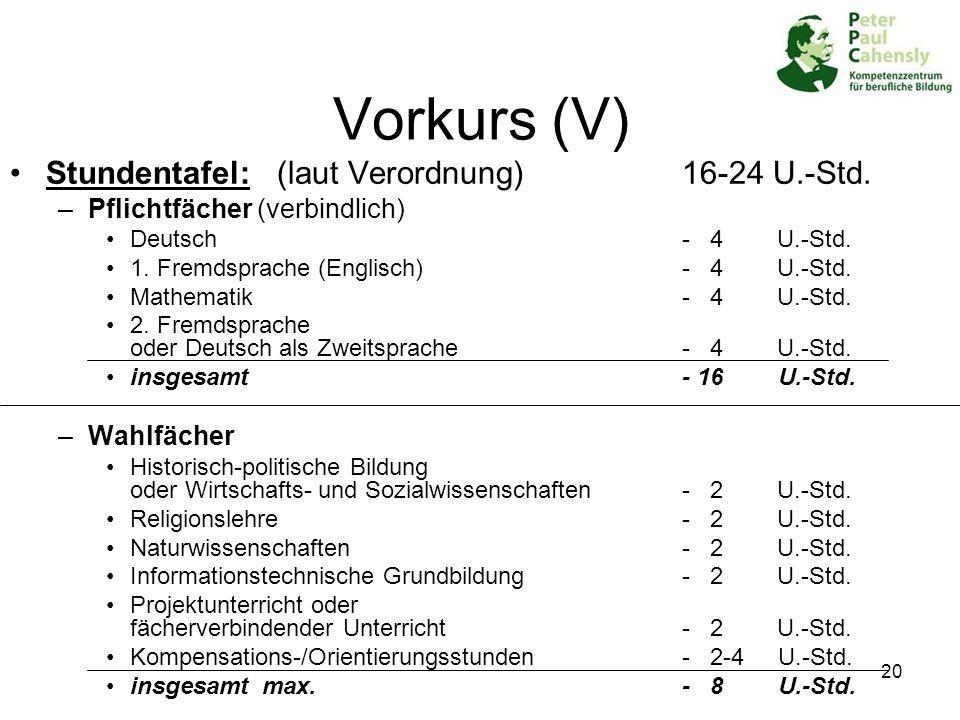 20 Vorkurs (V) Stundentafel: (laut Verordnung) 16-24 U.-Std. –Pflichtfächer (verbindlich) Deutsch- 4 U.-Std. 1. Fremdsprache (Englisch)- 4 U.-Std. Mat