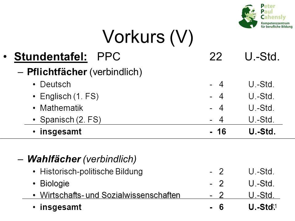 21 Vorkurs (V) Stundentafel: PPC22 U.-Std. –Pflichtfächer (verbindlich) Deutsch- 4 U.-Std. Englisch (1. FS)- 4 U.-Std. Mathematik- 4 U.-Std. Spanisch