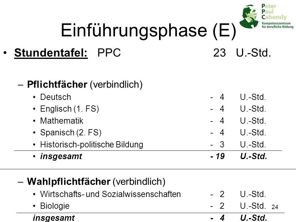 24 Einführungsphase (E) Stundentafel: PPC 23 U.-Std. –Pflichtfächer (verbindlich) Deutsch- 4 U.-Std. Englisch (1. FS)- 4 U.-Std. Mathematik- 4 U.-Std.