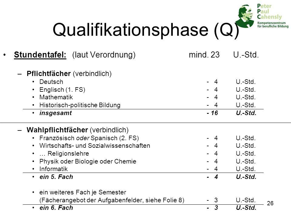 26 Qualifikationsphase (Q) Stundentafel: (laut Verordnung) mind. 23 U.-Std. –Pflichtfächer (verbindlich) Deutsch- 4 U.-Std. Englisch (1. FS)- 4 U.-Std
