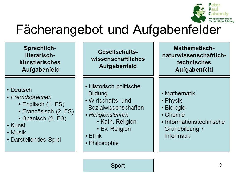 9 Fächerangebot und Aufgabenfelder Sprachlich- literarisch- künstlerisches Aufgabenfeld Gesellschafts- wissenschaftliches Aufgabenfeld Mathematisch- n