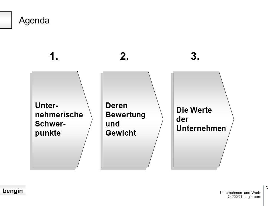 bengin 3 © 2003 bengin.com Unternehmen und Werte Die Werte der Unternehmen 3.