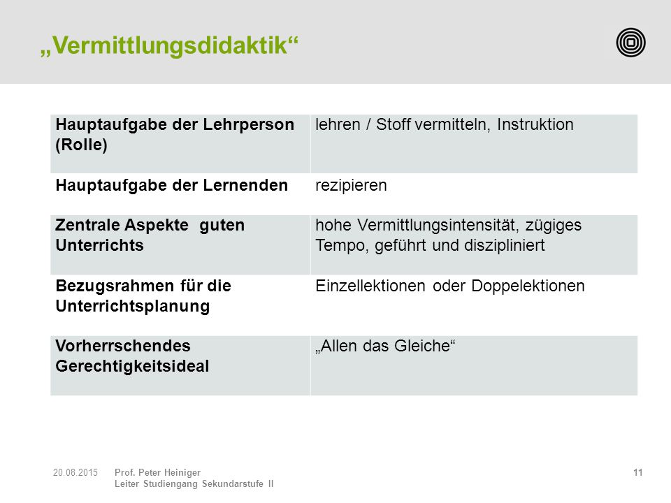 Prof. Peter Heiniger Leiter Studiengang Sekundarstufe II 1120.08.2015 Hauptaufgabe der Lehrperson (Rolle) lehren / Stoff vermitteln, Instruktion Haupt
