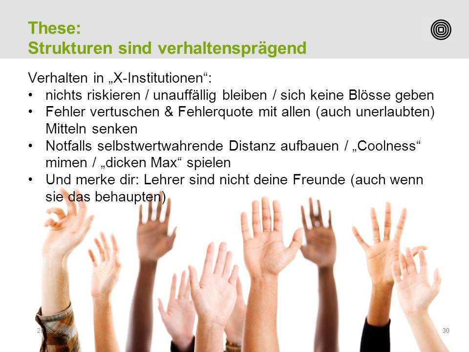 """Prof. Peter Heiniger Leiter Studiengang Sekundarstufe II Verhalten in """"X-Institutionen"""": nichts riskieren / unauffällig bleiben / sich keine Blösse ge"""