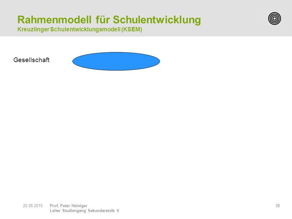 Prof. Peter Heiniger Leiter Studiengang Sekundarstufe II 3520.08.2015 Gesellschaft Rahmenmodell für Schulentwicklung Kreuzlinger Schulentwicklungsmode