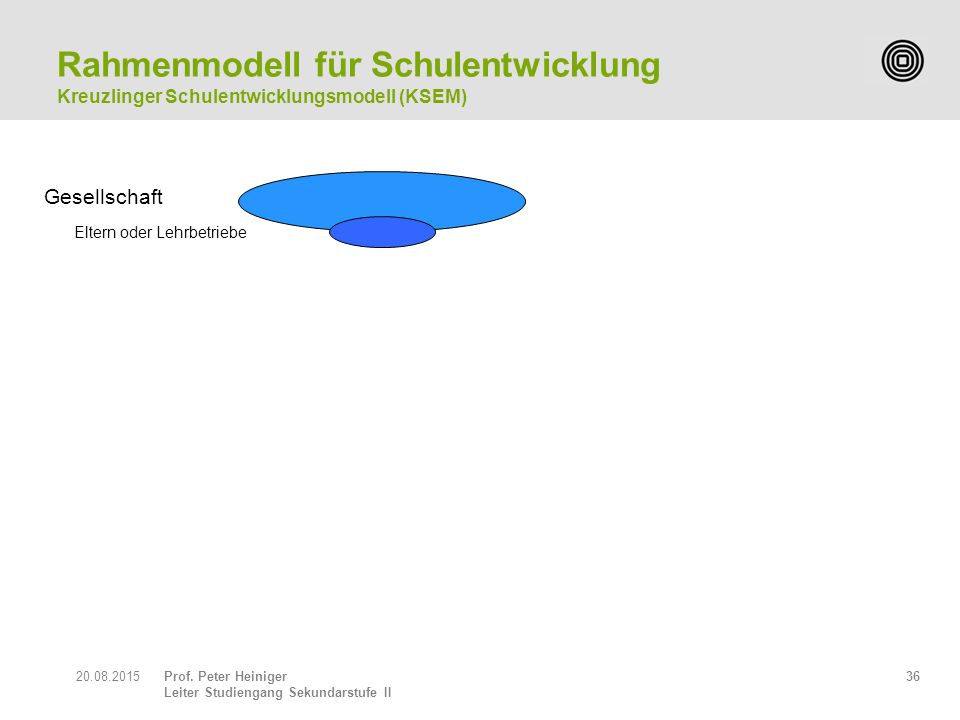 Prof. Peter Heiniger Leiter Studiengang Sekundarstufe II 3620.08.2015 Gesellschaft Rahmenmodell für Schulentwicklung Kreuzlinger Schulentwicklungsmode