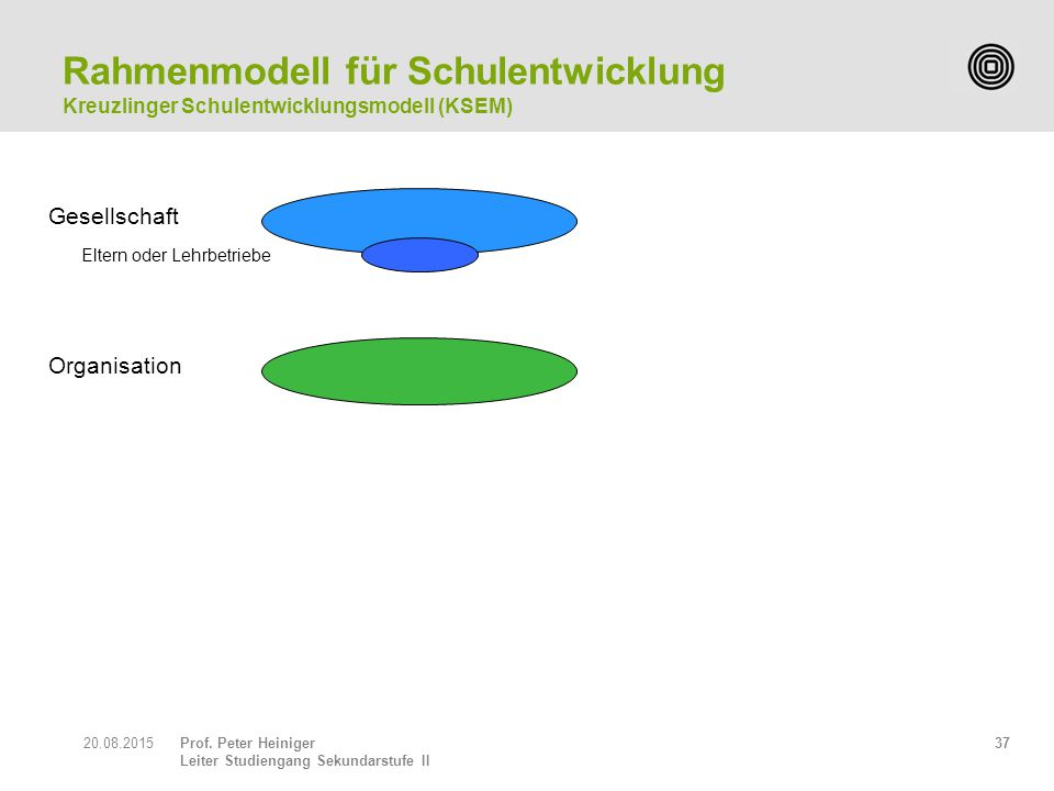 Prof. Peter Heiniger Leiter Studiengang Sekundarstufe II 3720.08.2015 Gesellschaft Rahmenmodell für Schulentwicklung Kreuzlinger Schulentwicklungsmode